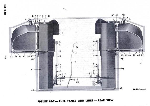 Réservoir horizontal pour M4 Sherman